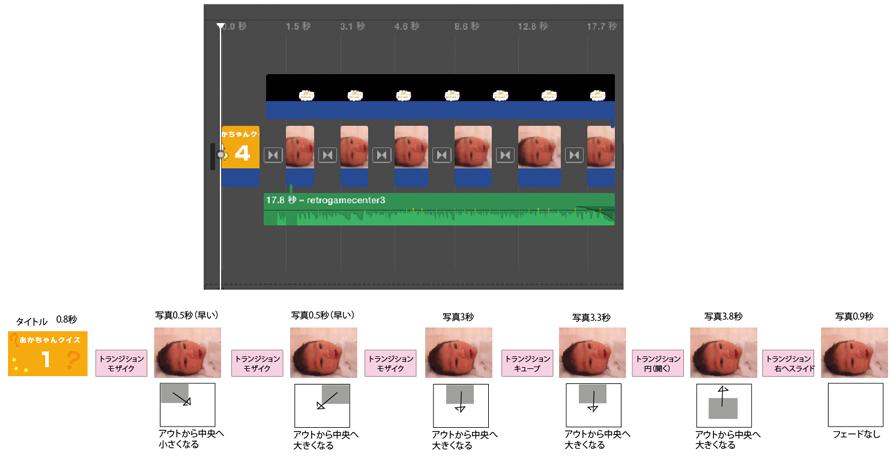 akachankuizu 02 - 保育園・幼稚園の卒対 謝恩会の出し物に!【無料素材】赤ちゃんクイズの作り方